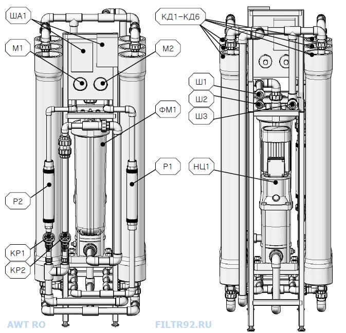 Основные узлы системы обратного осмоса AWT RO-250 (1/4040)